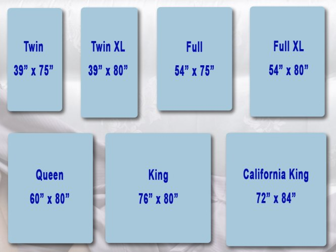 Lady Americana Mattress Sizes