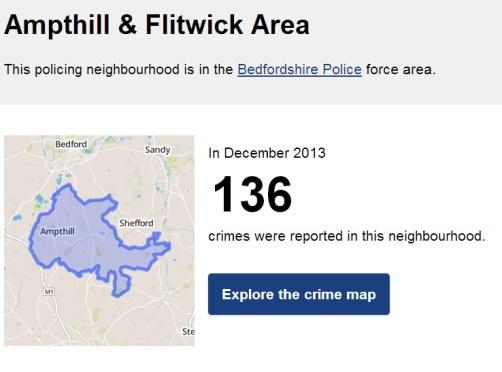 Dec 2013 Amphill Area Crime Map