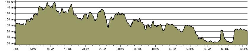 Greensand Ridge Walk Profile