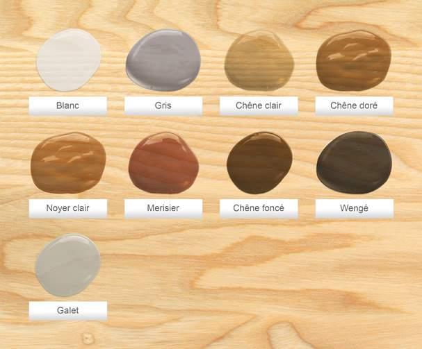 comment teinter un meuble en bois les