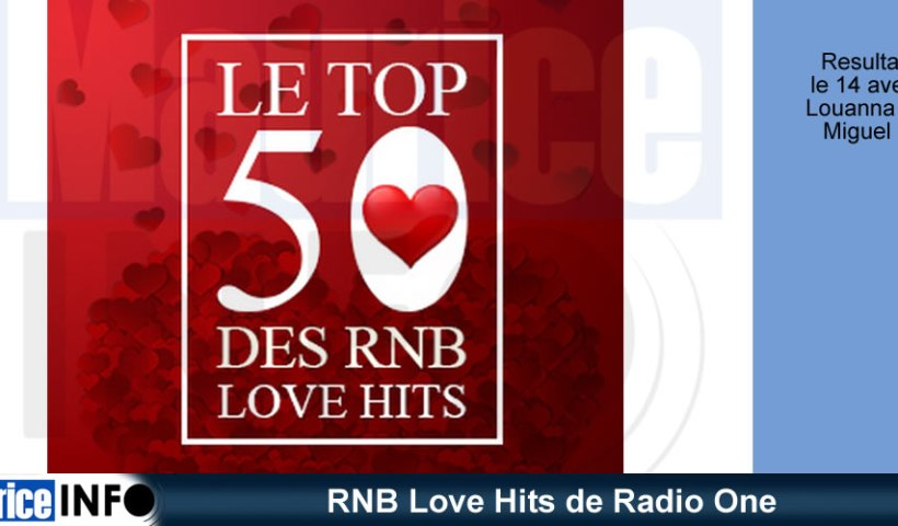 RNB Love Hits de Radio One