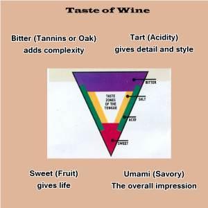 art and wine 12