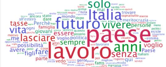1. Italiani: Siamo veramente un Popolo senza futuro e senza speranza?