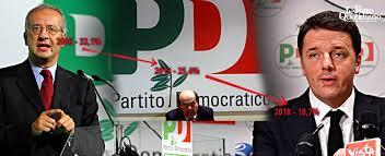 PD: la fine di un partito…