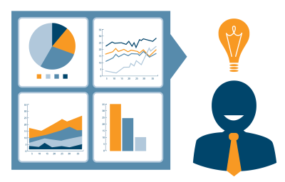 10 precise Business Intelligence trends predictions for the year 2016