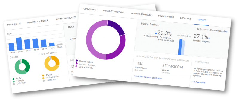 adwords-audience-insights