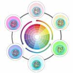CHWEI Knitted Hat Réveils Réveil LED Lumière Réveils Numériques Lampe De Nuit 7 Couleurs Changeante De La Température De Rétroéclairage Snooze Fonction Table Horloge Bleu