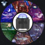 Projecteur Ciel Étoilé, Veilleuse Projecteur pour Les fêtes, Cadeau de Noël, de Pâques ou Halloween