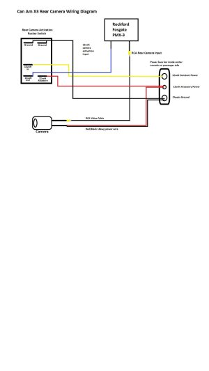 X3 Rockford Fosagate Rear Camera Kit