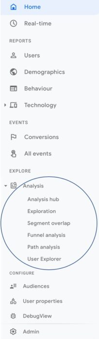 Menybild Google Analytics Apps & Webb maxahemsidan