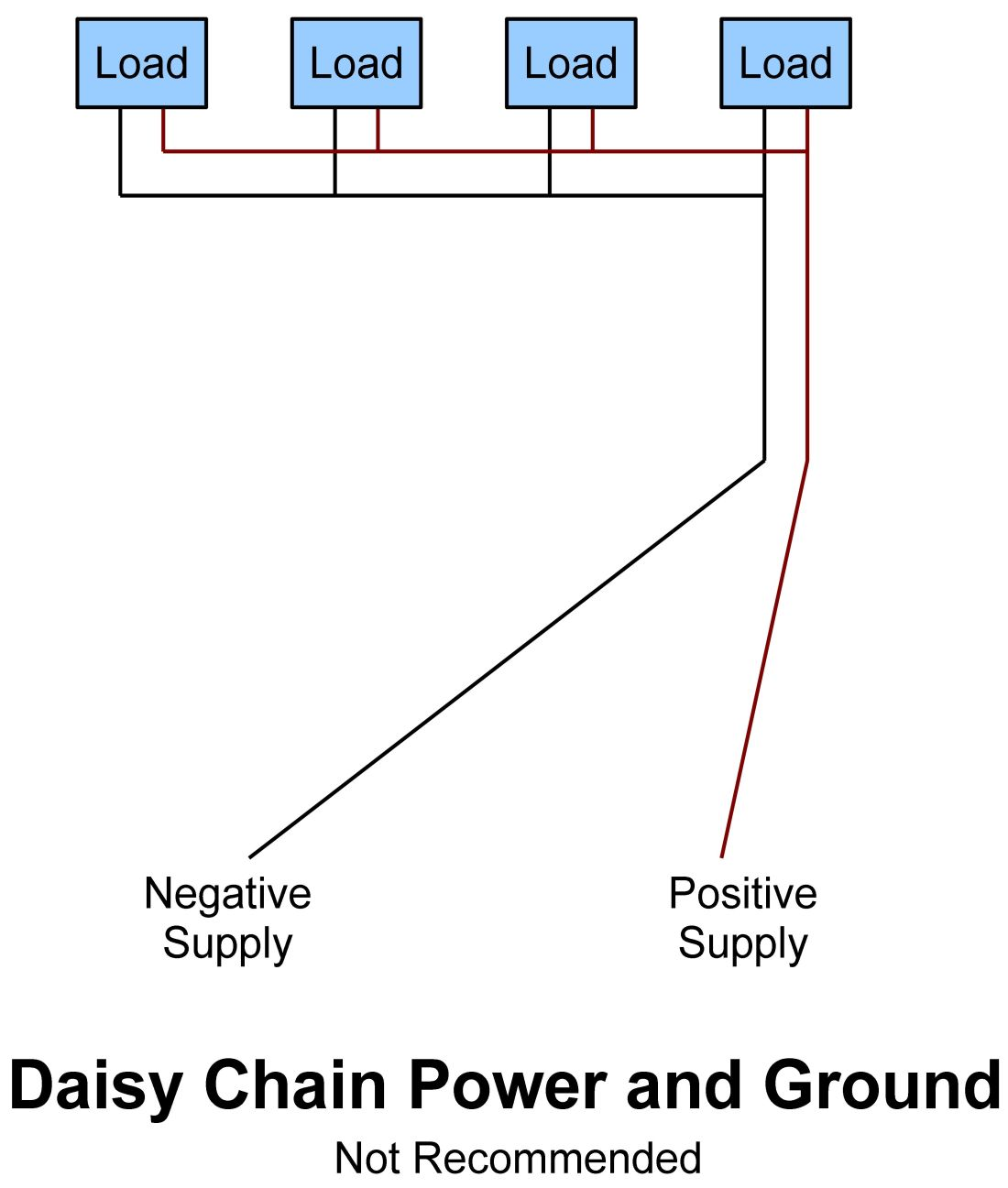 067 DaisyChain Ground?resized665%2C7846ssld1 daisy chain electrical wiring diagram efcaviation com daisy chain light wiring diagram at soozxer.org