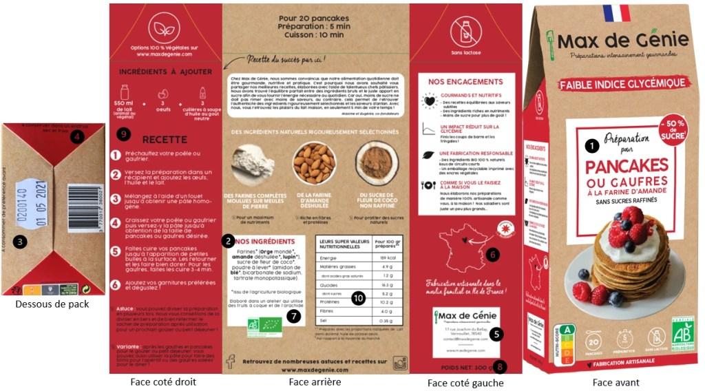 schéma explicatif informations packaging