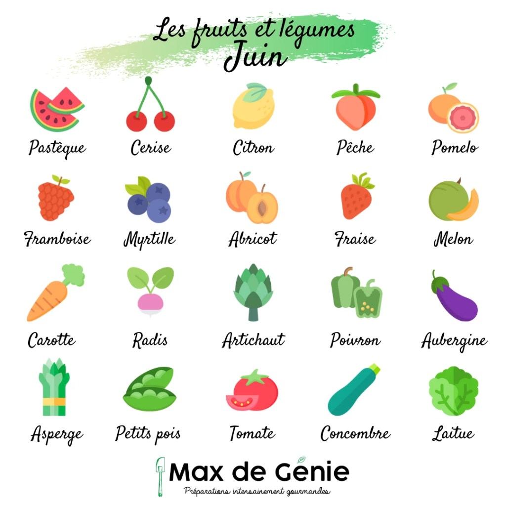 Infographie Les fruits et les légumes de juin