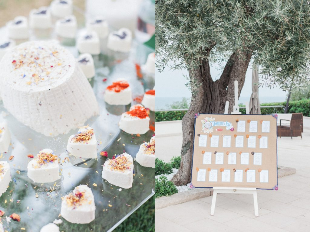 Seating plan and the aperitif buffet