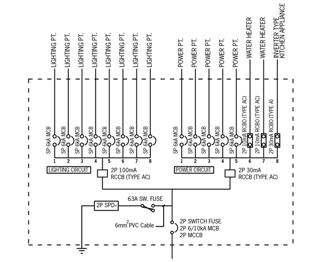 tutorial_db2_0?resize\\\\\\\\\\\\\\\\\\\\\\\\\\\\d622%2C510 rcbo wiring diagram current residual hager \u2022 free wiring diagrams house wiring single line diagram at nearapp.co