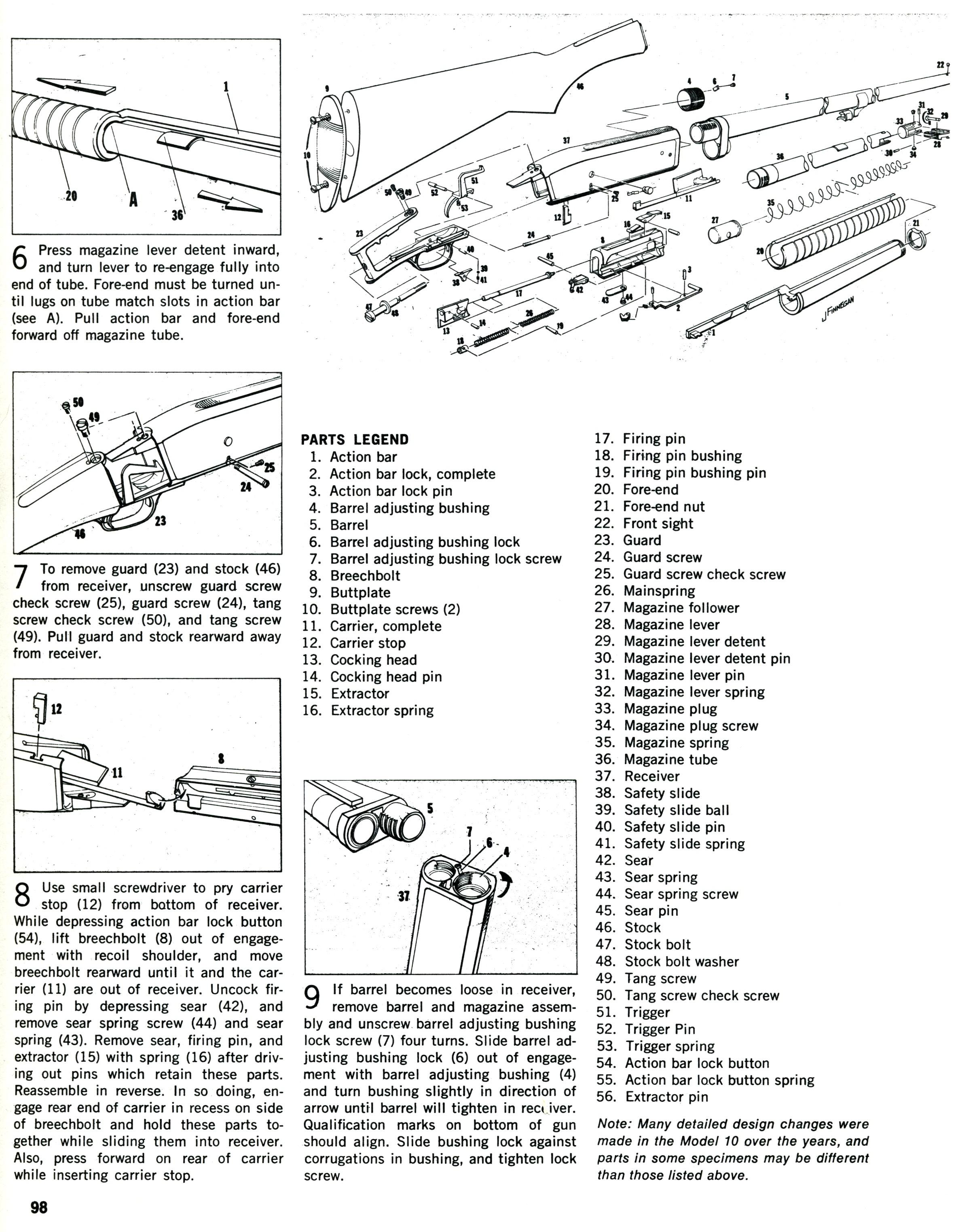 Remington To Model 10 12 Gauge What It Worth