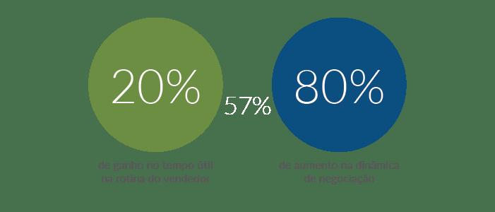 Resultados alcançados pela Disma Embalagens com a Máxima Sistemas