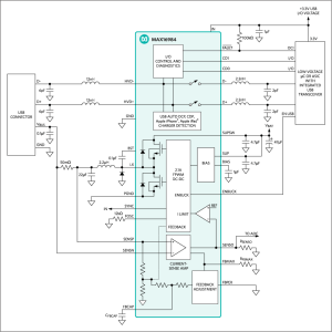 Overview of USB Battery Charging Revision 12 and the