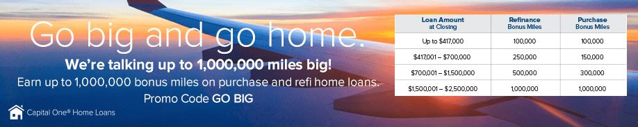 Capital One Home Loans