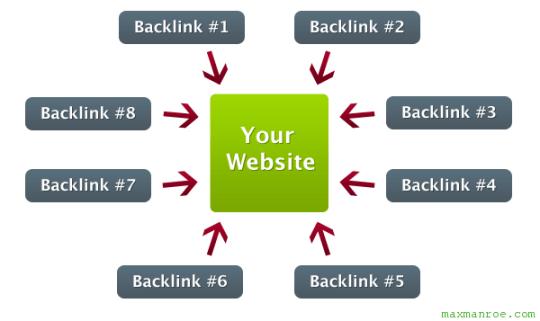 strategi-membangun-backlinks