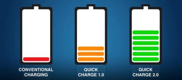 Teknologi-Charging-Cepat