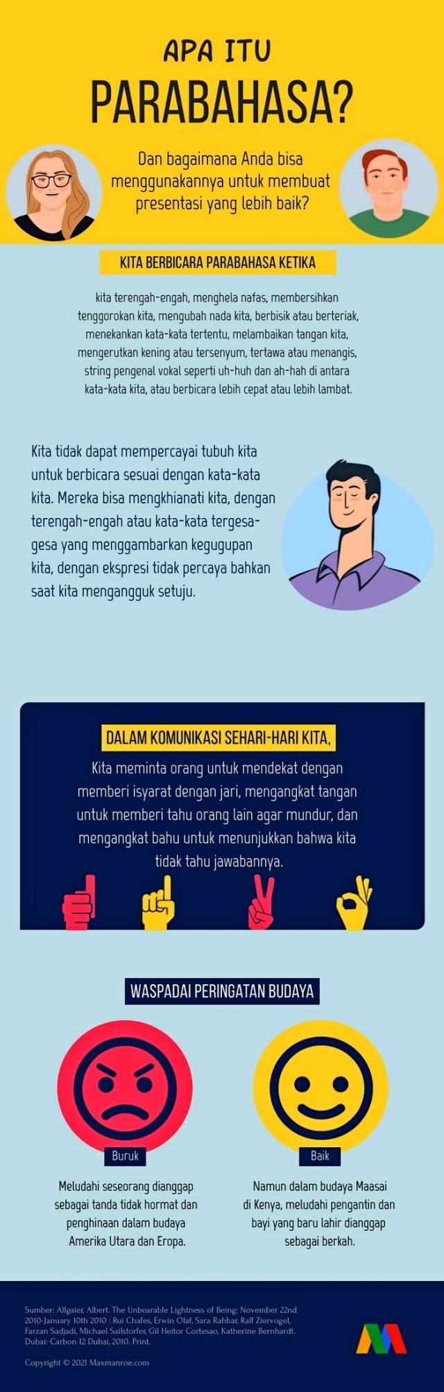 Contoh Infografis