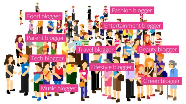 event blogger