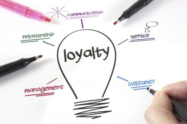 Loyalitas Konsumen