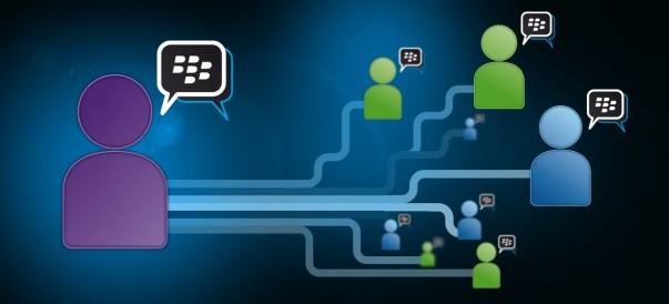 dark-social-sharing