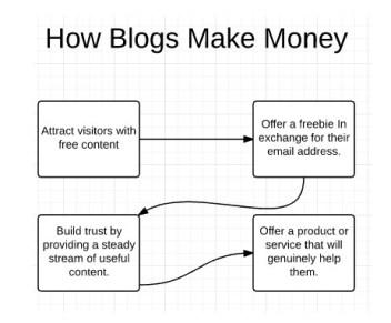 content-marketing-6