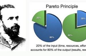 Prinsip Pareto