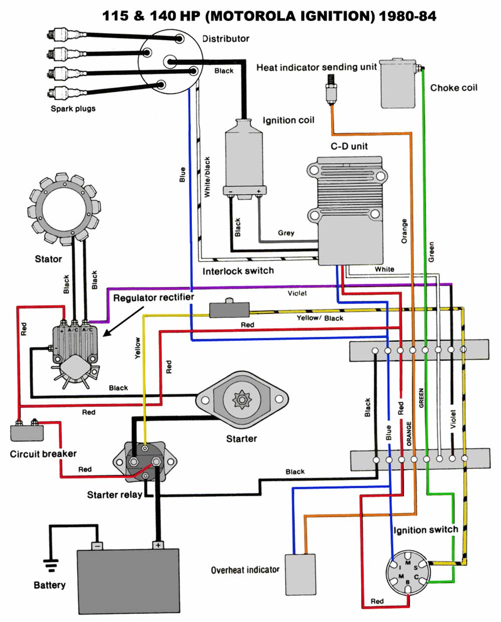 1988 Bayliner Ignition Switch Diagram Wiring Schematic - wiring diagram  switches-what - switches-what.labottegadisilvia.it | Bayliner Ignition Wiring Diagram |  | switches-what.labottegadisilvia.it