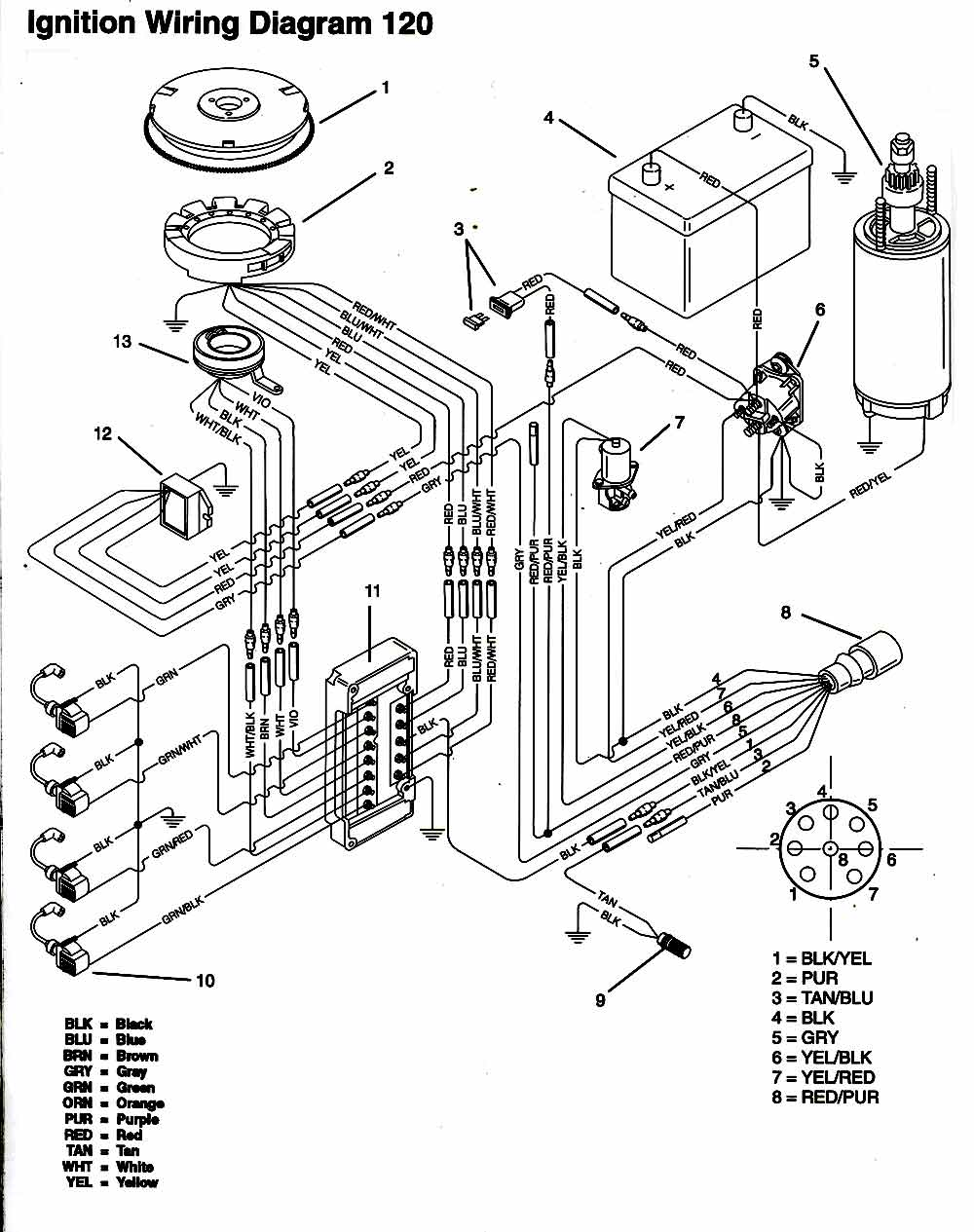 1995 Mercury Outboard 115 Hp Wiring Diagram Wiring Diagram & Fuse Mercury  60 HP Wiring Diagram Schematic 1995 Mercury 115 Outboard