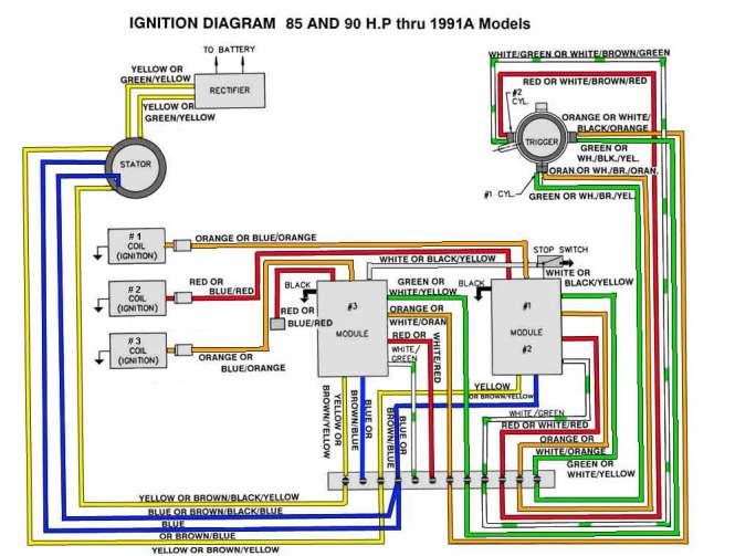 Wiring Diagram Kelistrikan Rx King : Wiring diagram kelistrikan rx king image collections