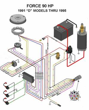'91 90HP Force outboard  Colored Wiring Diagram Issue