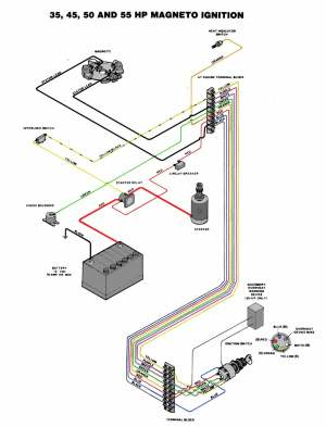 force 50 hp wiring diagram needed! Page: 1  iboats