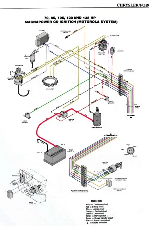 Mastertech Marine  Chrysler & Force Outboard Wiring Diagrams