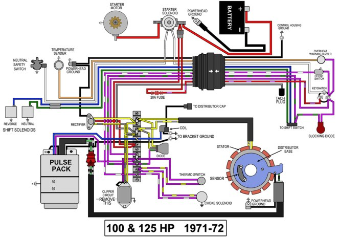 johnson outboard wiring diagrams johnson image evinrude wiring diagram outboards wiring diagrams on johnson outboard wiring diagrams