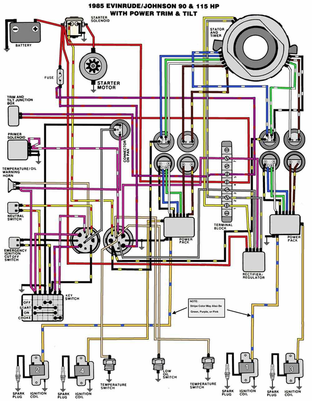 Mercury Outboard Motor Wiring Harness 115 Hp: 115 Johnson Trim Motor Wiring Diagram At Satuska.co