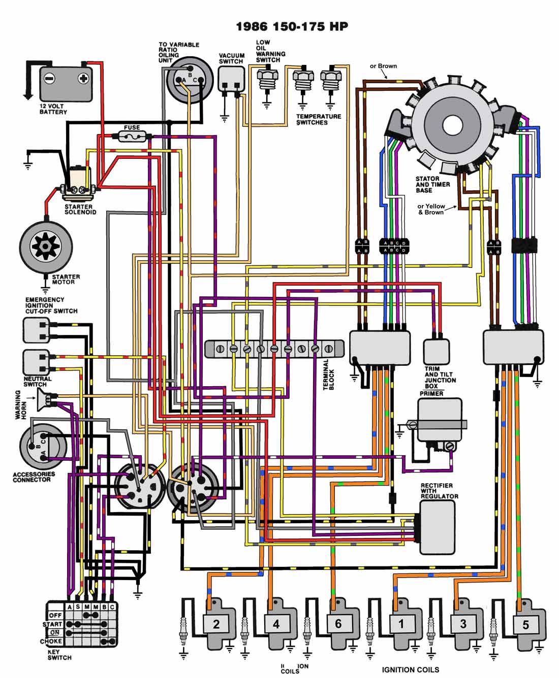 1986_150_175?resize=665%2C808 johnson 150 outboard wiring diagram wiring diagram,50 Hp Mercury Outboard Wiring Diagram Mastertech Marine