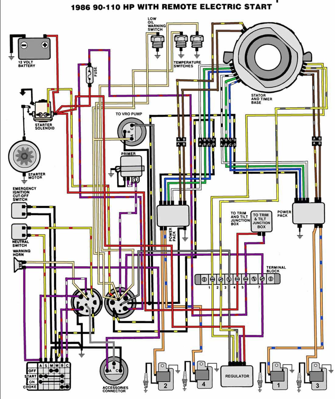 0583653 Omc Wiring Diagram Just Wirings Harness Schematics Rh Enr Green Com Johnson