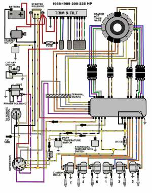 need ignition wiring diagram for my evinrude Page: 1