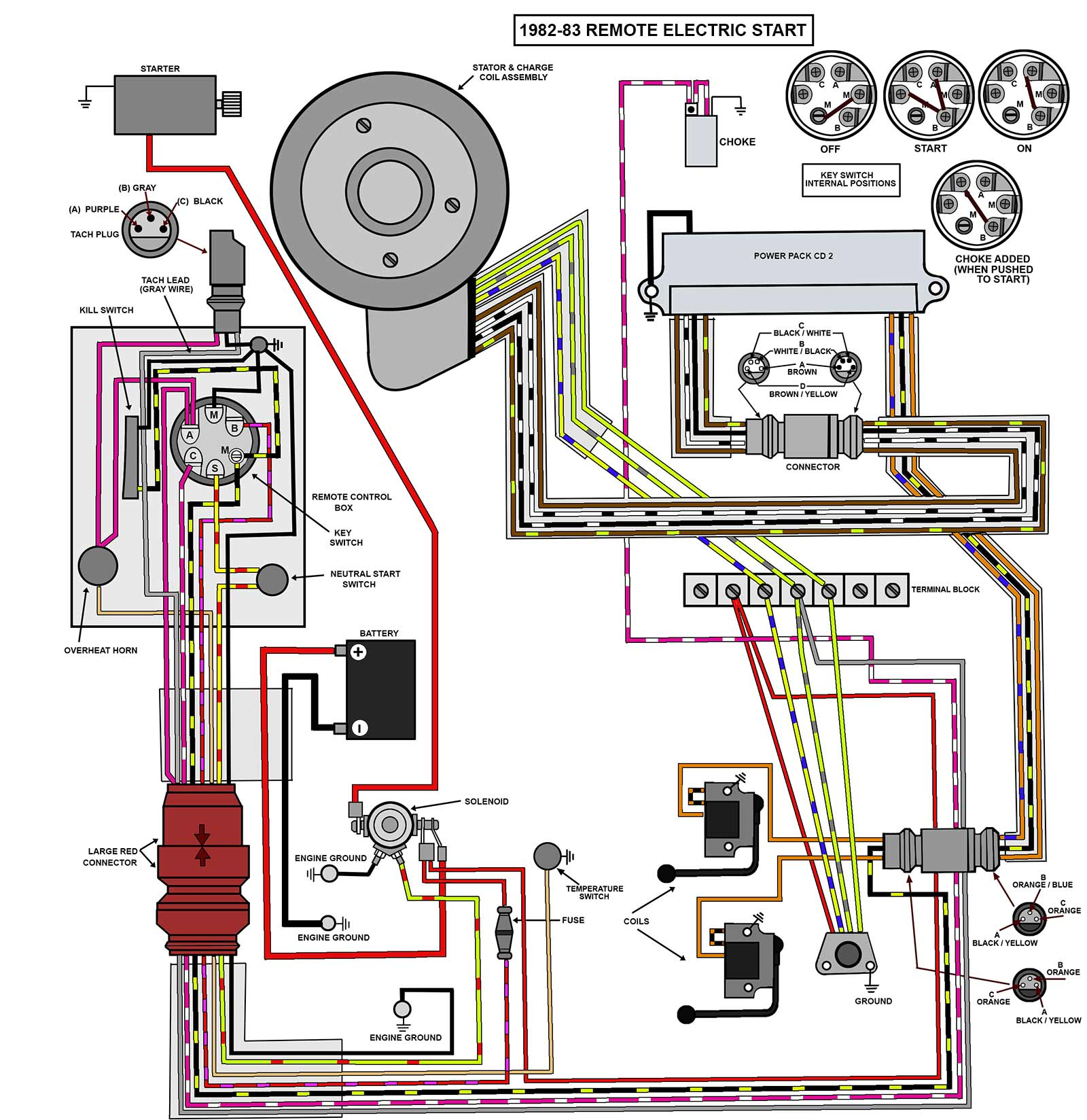 80 Wiring Diagram For Boat Ignition Switch – Diagram Timer Wiring Switch 8546681c