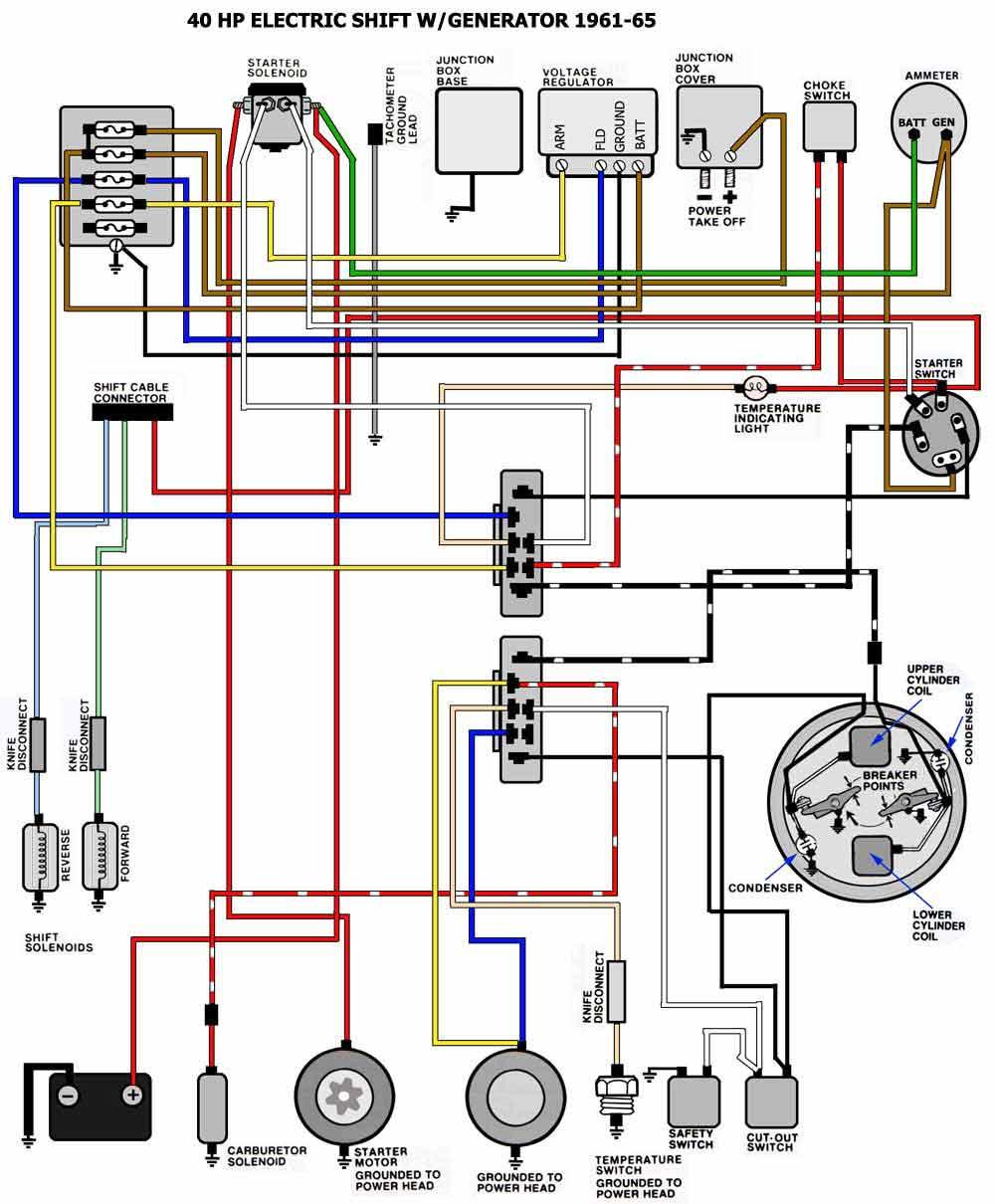 Evinrude 12 24 Trolling Motor Wiring Motorssiteorgrhmotorssiteorg: 30 Hp  Johnson Wiring Diagram At Selfit.