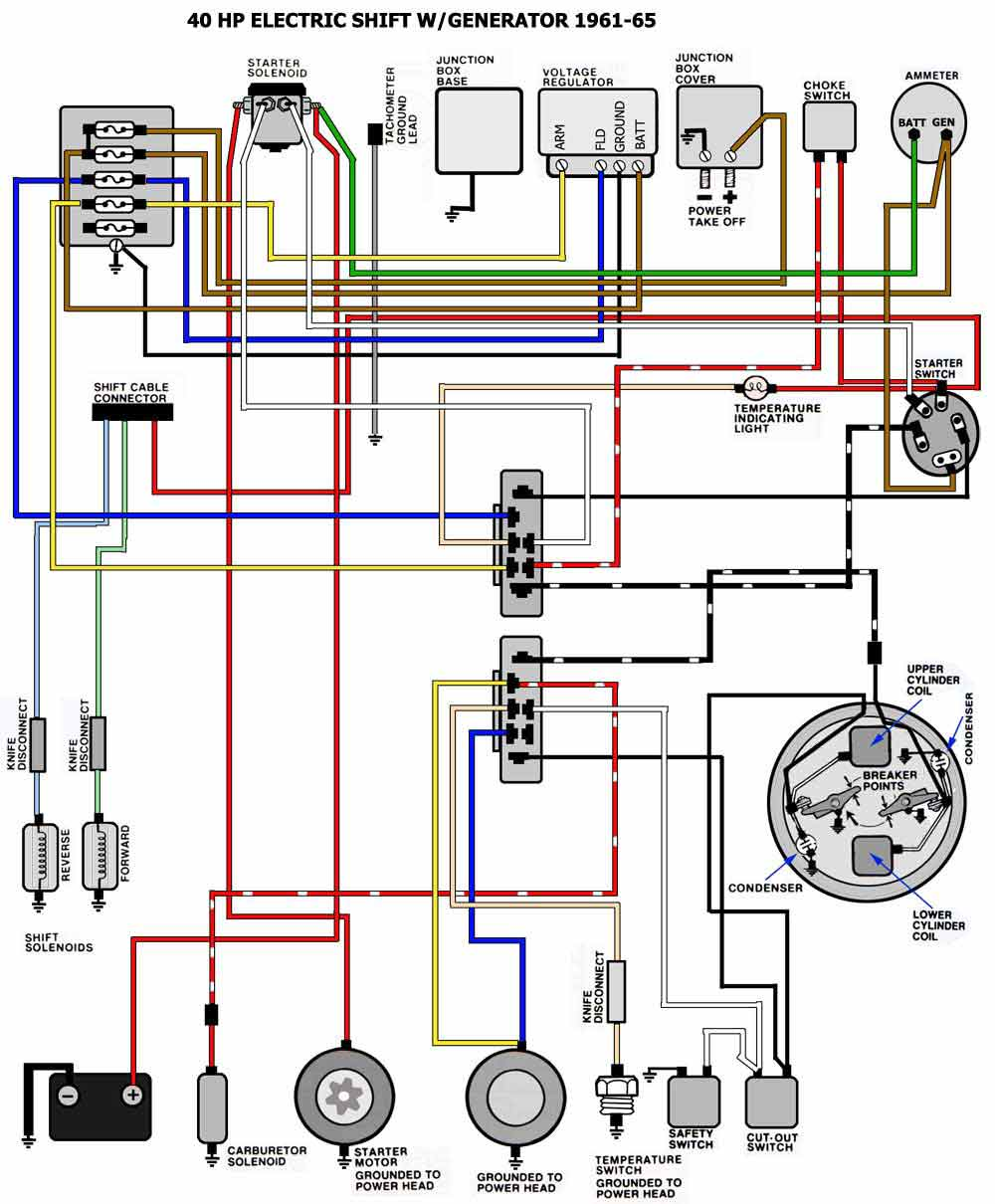 Wiring Diagram For 30 Hp Johnson Motor Starting Know About Omc Trolling 12 Volt Evinrude 24 Motorssite Org Rh