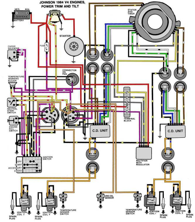 wiring diagram for ignition switch on mercury outboard wiring wiring diagram key the