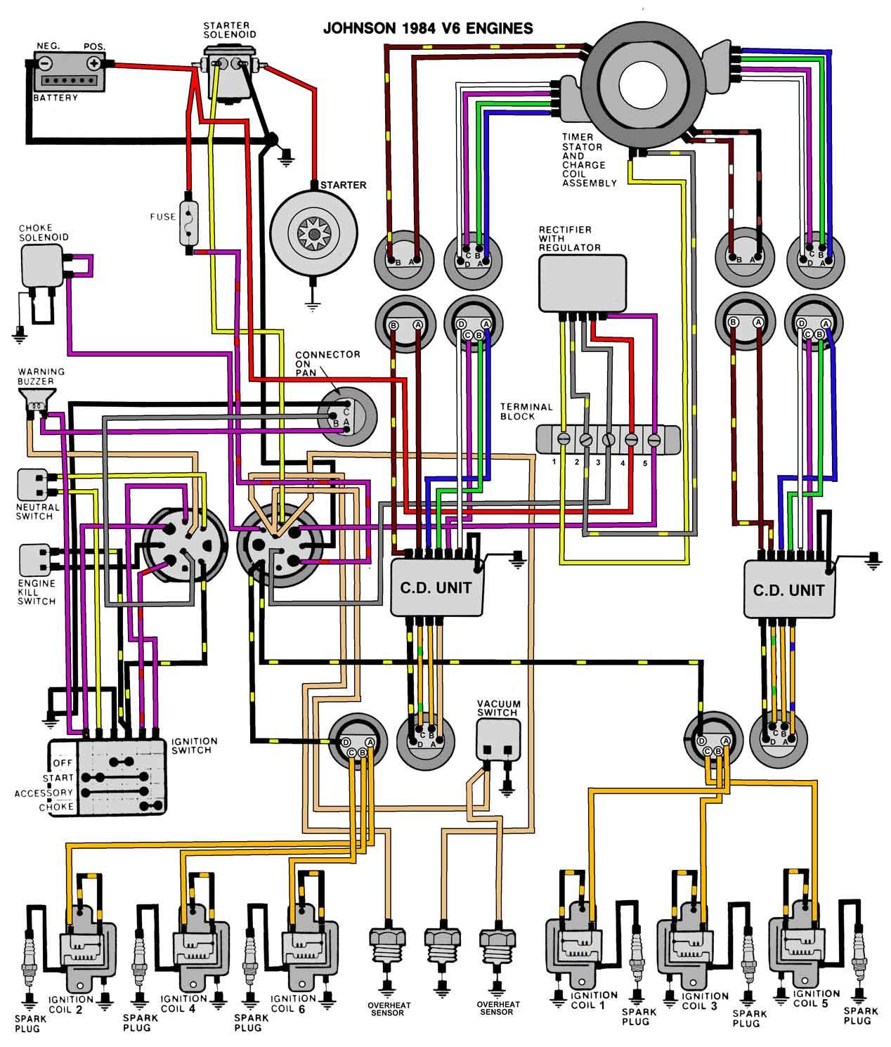 Evinrude 150 Wiring Diagram