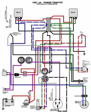 Boat wiring diagram outboard | Berbuty