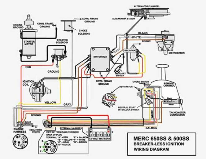 mercury outboard wiring harness diagram mercury mercury wiring diagram wiring diagram on mercury outboard wiring harness diagram