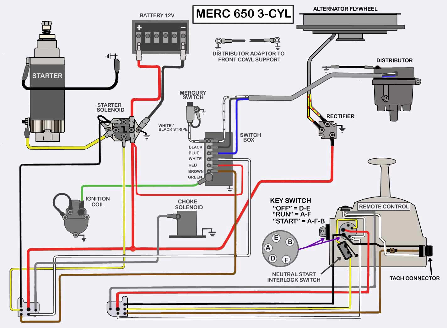 Honda Outboard Tach Wiring,Outboard.Free Download Printable Wiring ...